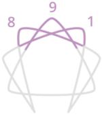 body triad